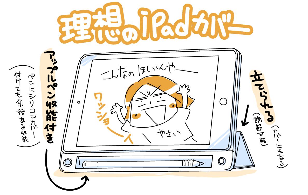 私の理想のiPadカバー